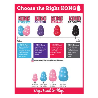 KONG Puppy Small Various Colour Rubber Toy For Dogs