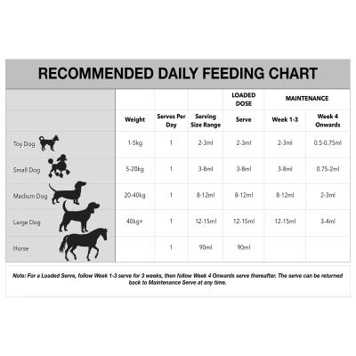Natural Animal Solutions (NAS) Omega 3,6 & 9 Oil For Dogs And Horses 5L