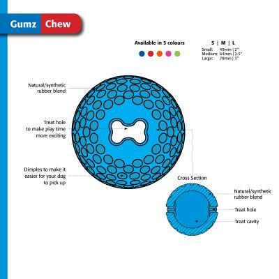 Rogz Gumz Bounce And Treat Ball Blue Medium Toy For Dogs
