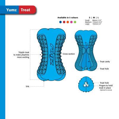 Rogz Yumz Treat Toy Blue Medium For Dogs