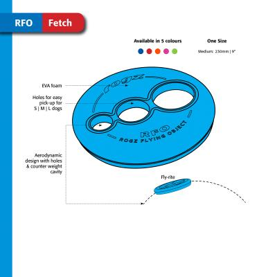 Rogz RFO Flying Frisbee Disc Fetch Toy Red For Dogs