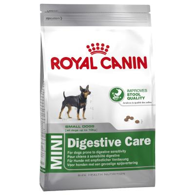 Royal Canin Digestive Care Mini Adult Dry Dog Food 2kg