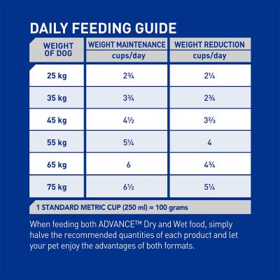 Advance Weight Control Large Breed Chicken Adult Dry Dog Food 13kg