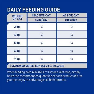 Advance Chicken And Salmon Adult Dry Cat Food 6kg