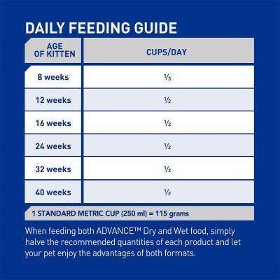 Advance Kitten Plus Growth Chicken Dry Cat Food 6kg