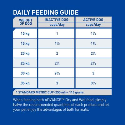 Advance Chicken All Breed Adult 15 Months - 6 Years Dry Dog Food 20kg