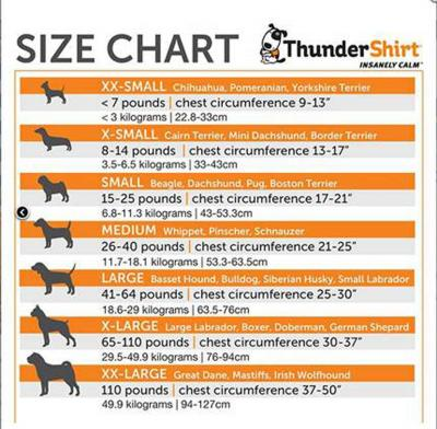 Thundershirt For Anxiety Small Fits Chest 43-53cm For Dogs 7-11kg