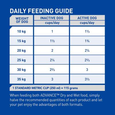 Advance Lamb And Rice All Breed Adult 15 Months - 6 Years Dry Dog Food 20kg