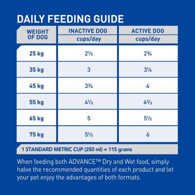 Advance Large/Giant Breed Chicken Adult Dry Dog Food 20kg