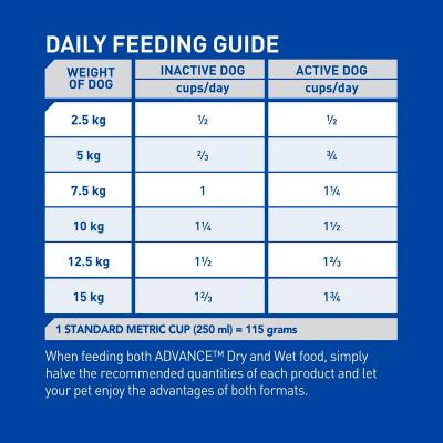 Advance Toy/Small Breed Lamb Adult Dry Dog Food 8kg