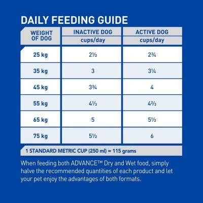 Advance Large Breed Turkey Adult Dry Dog Food 15kg