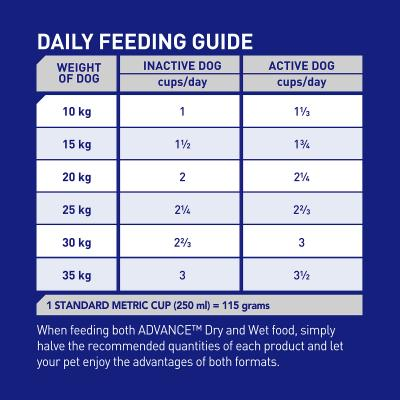 Advance All Breed Chicken Adult Dry Dog Food 3kg