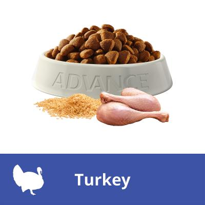 Advance Turkey All Breed Adult 15 Months - 6 Years Dry Dog Food 15kg