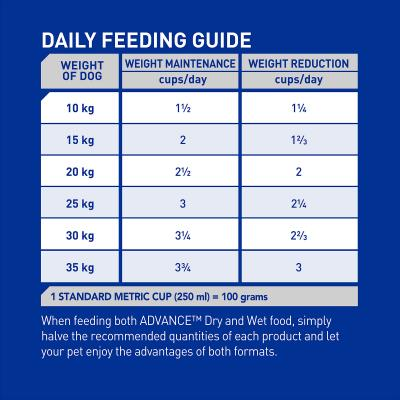 Advance Weight Control All Breed Chicken Adult Dry Dog Food 13kg