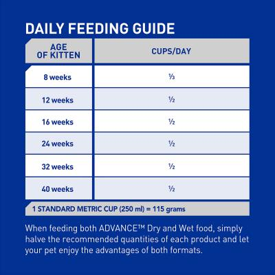 Advance Kitten Plus Growth Chicken Dry Cat Food 3kg