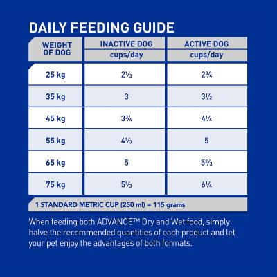 Advance Mature Large Breed Chicken Dry Dog Food 15kg