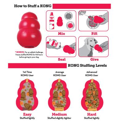 KONG Classic Large Red Rubber Toy For Dogs