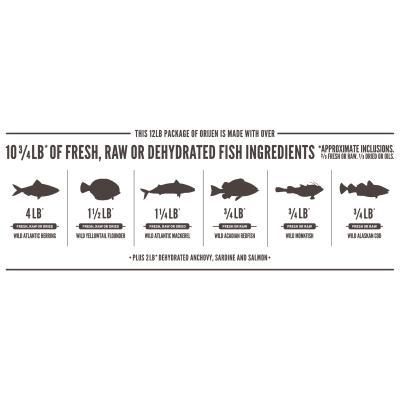 Orijen Six Fish Adult Dry Cat Food 5.45kg