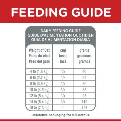 Hills Science Diet Chicken Recipe 11+ Mature/Senior Dry Cat Food 1.58kg  (1462)