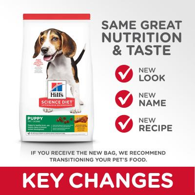 Hills Science Diet Chicken Meal Barley Recipe Puppy Dry Dog Food 12kg  (10345HG)