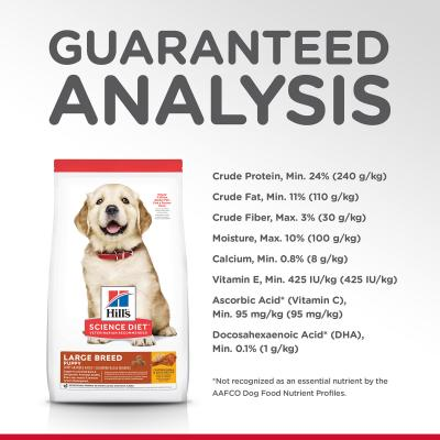 Hills Science Diet Chicken Meal Oats Recipe Large Breed Puppy Dry Dog Food 24kg