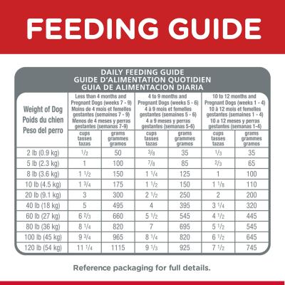 Hills Science Diet Chicken Meal Barley Recipe Small Bites Puppy Dry Dog Food 7.03kg