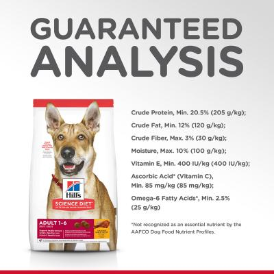 Hills Science Diet Advanced Fitness Chicken And Barley Recipe Adult Dry Dog Food 24kg