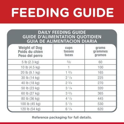 Hills Science Diet Advanced Fitness Adult Dry Dog Food 24kg