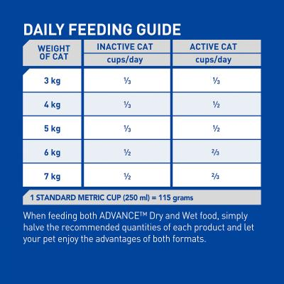 Advance Ocean Fish Adult 1-8yrs Dry Cat Food 3kg