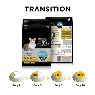 Pro Plan Weightloss And Sterilised All Size Adult Dry Dog Food 12kg