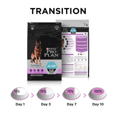 Pro Plan Performance Chicken All Life Stages Dry Dog Food 12kg
