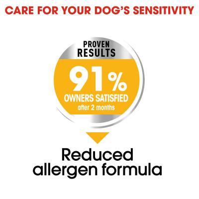 Royal Canin Dermacomfort Mini Adult Dry Dog Food 3kg