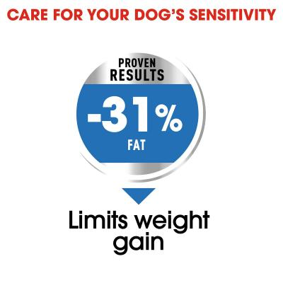 Royal Canin Light Weight Care Mini Adult Dry Dog Food 3kg