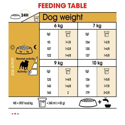 Royal Canin Pug Adult Dry Dog Food 3kg