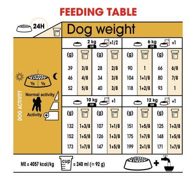 Royal Canin Poodle Adult Dry Dog Food 1.5kg