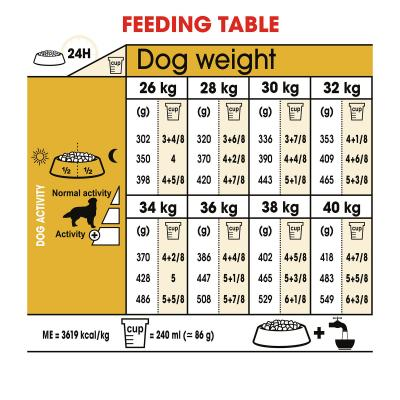 Royal Canin Golden Retriever Adult Dry Dog Food 24kg