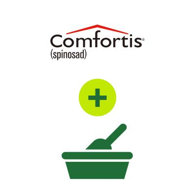 Comfortis Cat Plus Litter For Cats