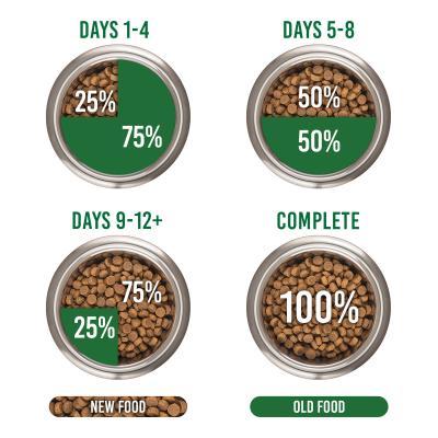 Black Hawk Grain Free Chicken Small Breed Adult Dry Dog Food 2.5kg