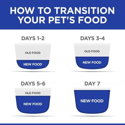 Hills Prescription Diet Feline c/d Urinary Care Multicare Stress Chicken Pouches Wet Cat Food 85gm x 12