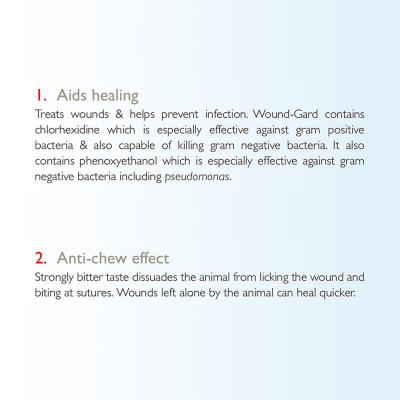 Wound Gard Antiseptic Bitterant Spray For Dogs and Cats 50ml