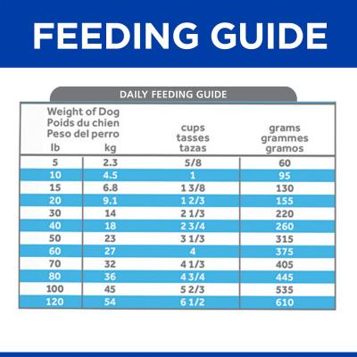 Hills Prescription Diet Canine Derm Defense Environment Sensitivity Chicken Dry Dog Food 11.34kg (10508)