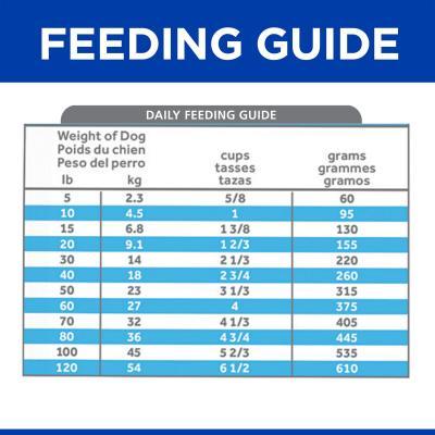 Hills Prescription Diet Canine Derm Defense Environment Sensitivity Chicken Dry Dog Food 2.72kg  (10506)