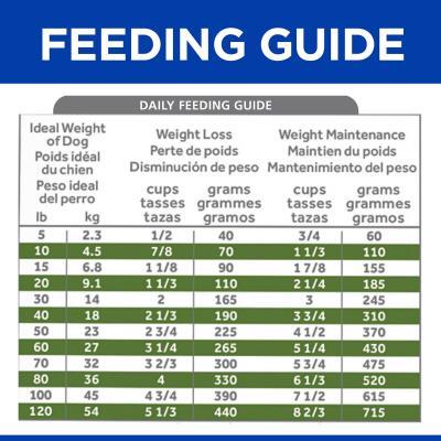 Hills Prescription Diet Canine Metabolic Weight Management Chicken Dry Dog Food 12.5kg (1953)