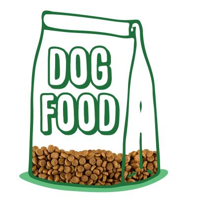 Budget Pet Plus Premium Dry Dog Food
