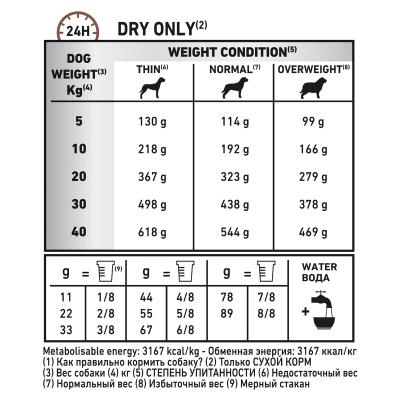 Royal Canin Veterinary Diet Canine Gastrointestinal High Fibre Dry Dog Food 7.5kg