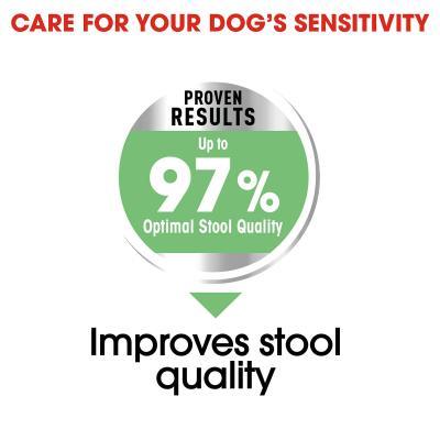 Royal Canin Digestive Care Maxi Adult Dry Dog Food 30kg