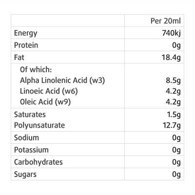 Pet Drs Natural Mega Oil Omega Fatty Acids Oral Liquid For Dogs 200ml