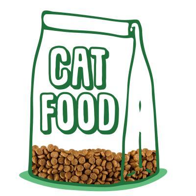 Budget Pet Plus Premium Dry Cat Food