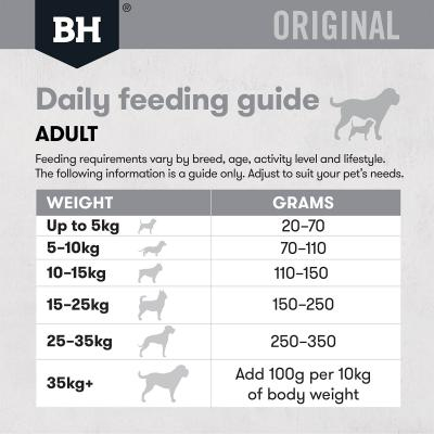 Black Hawk Lamb And Rice Adult Dry Dog Food 60kg