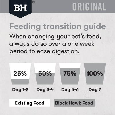 Black Hawk Chicken And Rice Puppy Large Breed Dry Dog Food 10kg